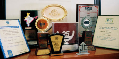 Awards and accolades for Navdeep Chemicals Pvt. Ltd